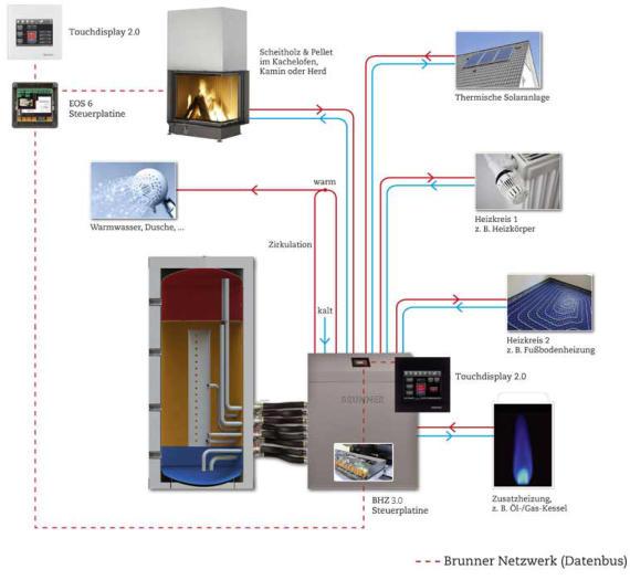 products. Black Bedroom Furniture Sets. Home Design Ideas